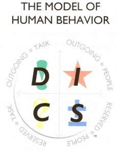Model of Human Behavior